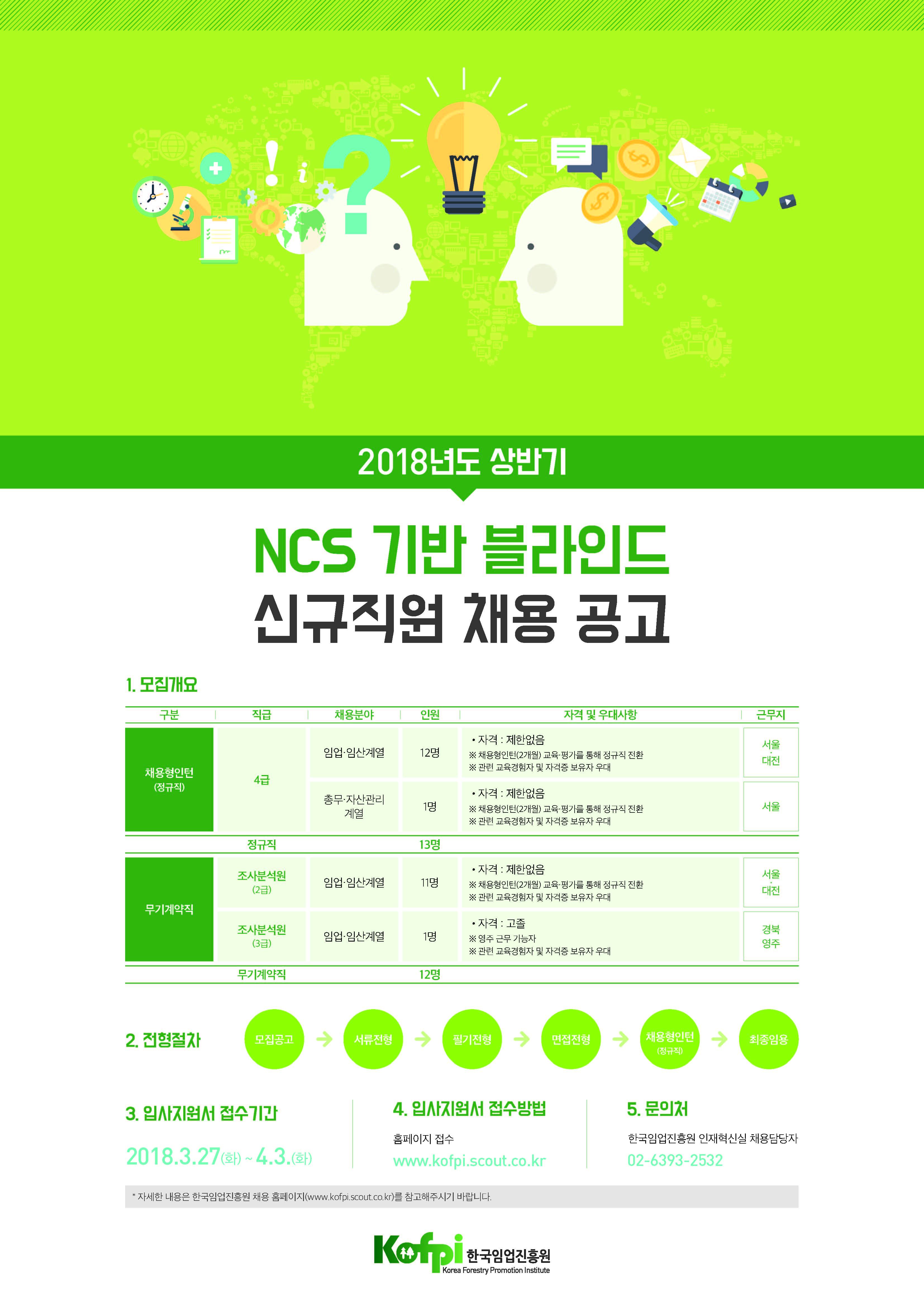2018_상반기_한국임업진흥원_채용설명회_포스터.jpg